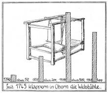 Seit 1745 klappern in Ohorn die Webstühle
